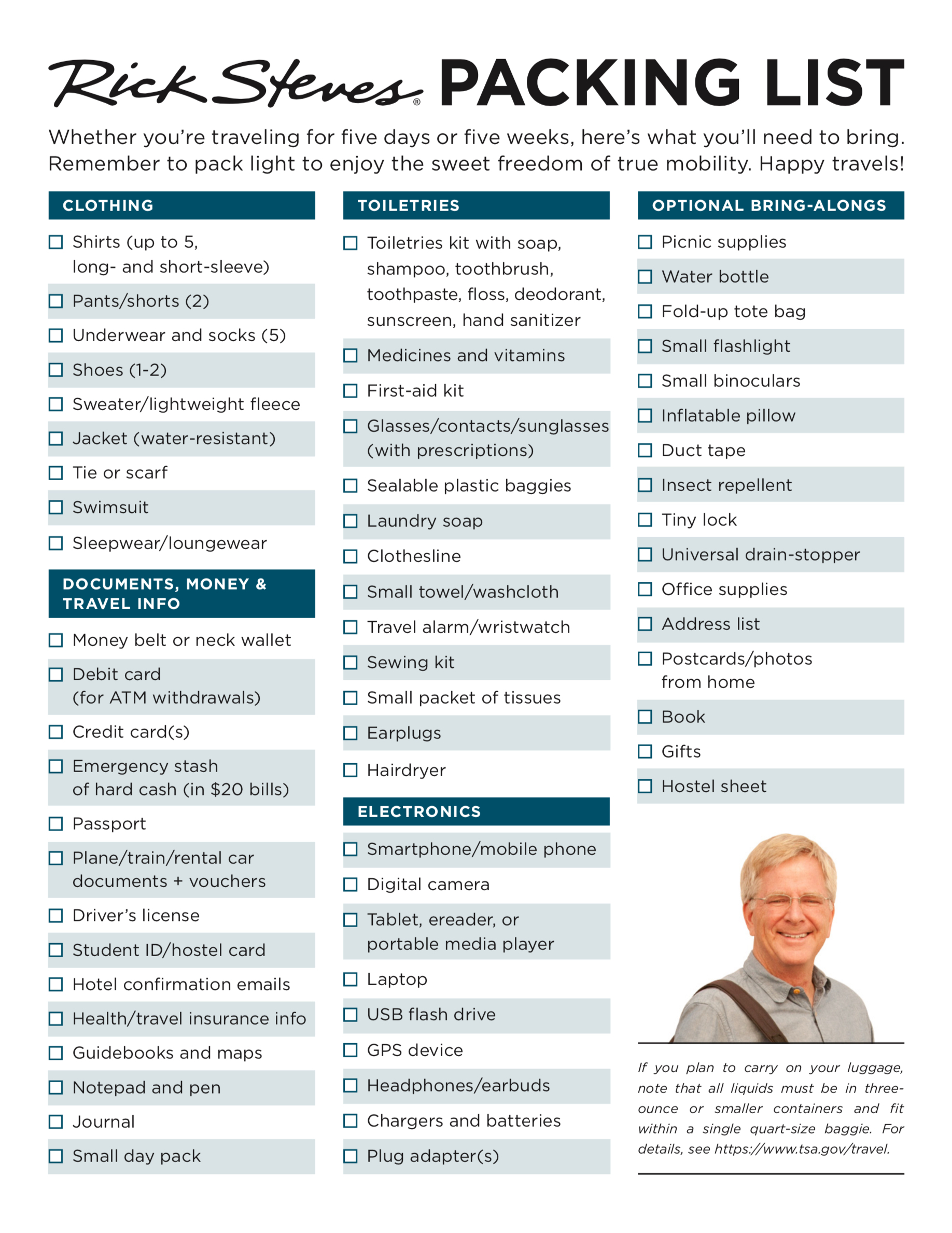 Rick Steves Packing List - Packing Light